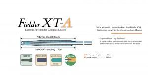 fielder_xt-a
