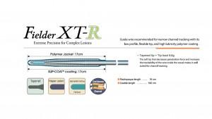 fielder_xt-r