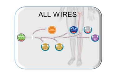 Asahi Micro Wire hele sortimentet