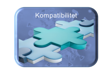 VirKon & PeraSafe Kompatibilitet